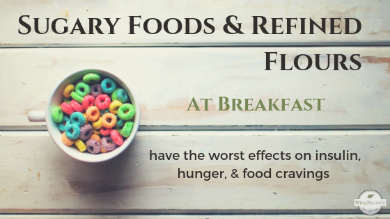 sugary foods and refined flours at breakfast have the worst impact on blood sugar control